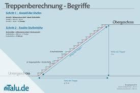 treppen rechner treppenstufen berechnen formeln zur treppenberechnung talu de