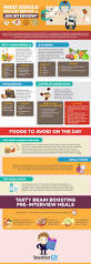 what to write in strengths and weakness in resume 199 best job interview tips images on pinterest job interviews infographic what to eat before a job interview business insider image description what to eat before a job interview business insider