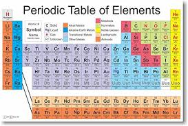 Br Element Periodic Table Amazon Com Periodic Table Of The Elements Science Chemistry