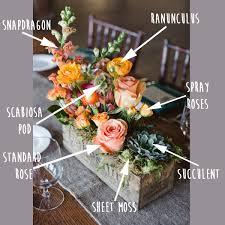 wedding flowers rustic rustic flower box centerpiece breakdown fiftyflowers the