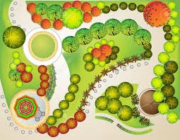 amazing how to plan landscaping on dcbfabcdfdb planning a flower
