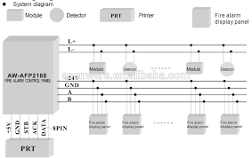 fire alarm control module wiring diagram fire wiring diagrams