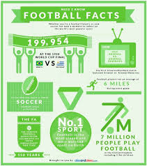 football facts interesting trivia for soccer fans