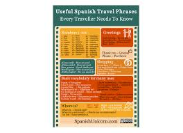 travel phrases images 100 useful spanish travel phrases the 100 most important png