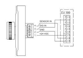 grundfos 625468 grundfos spp1 potentiometer 625468 240 00