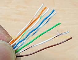 how to wire a cat6 rj45 ethernet plug handymanhowto com