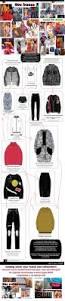 best 25 2016 fashion trends ideas on pinterest fall fashion
