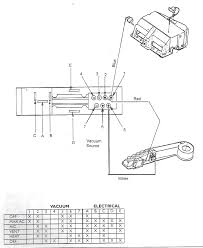 Jayco Finch Floor Plan I Have A Repair Manual For My 1984 P30 Chevrolet Chassis On Which