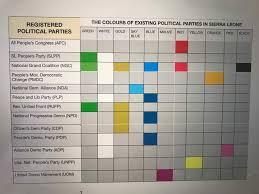 list of colours abdul tejan cole on twitter