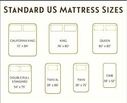 What Is Standard Crib Mattress Size Size Of Crib Mattress Measurements Of A Crib Special Offers Baby