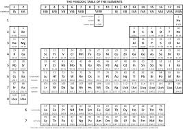 atomic number periodic table printable printable periodic table with mass