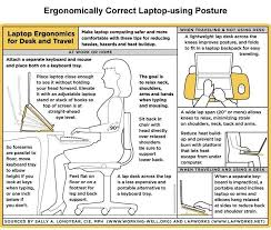 Computer And Desk Stretches Healthy Lifestyle Tips For Better Posture And Easy Stretches