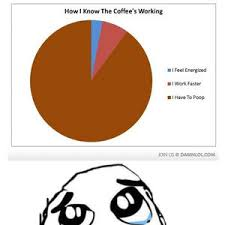 coffee poop by rickblackwell meme center