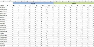 b premier league table calculate the league table statistics online excel tutorials