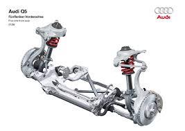Audi Q5 Horsepower - audi q5 specifications picture 34225