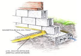 Slab Basement Meaning Capillary Break At Crawlspace Floor Polyethylene Sheeting Under