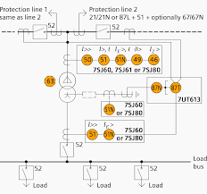 8 typical transformer protection schemes with correctly selected