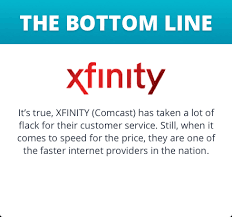 comcast home internet plans 2018 comcast xfinity internet review is it right for you