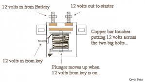 wiring diagram for 4 pole starter solenoid readingrat net