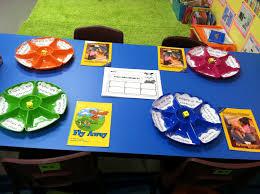 center ideas in grade new center ideas