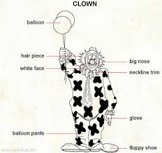 clown balloon l clown visual dictionary
