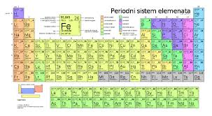 Periodic Table Sr File Periodic Table Large Sr Lat Svg Wikimedia Commons