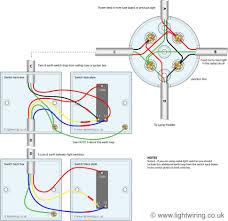 Household Electrical Circuit Diagrams Wiring Diagrams Wire Diagram House Wiring Basics House