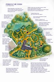 Permaculture Vegetable Garden Layout Permaculture Site Design Organic Gardening Pinterest