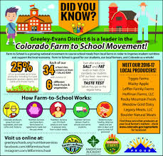to turn a schoolyard into food hub food truck and food education