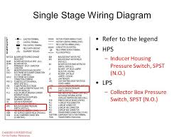 distributor technical training ppt download
