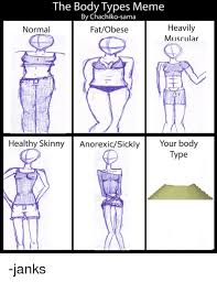 Meme Types - the body types meme by chachiko sama heavily normal fatobese