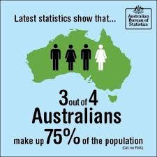 australian bureau australian bureau of statistics posted this meme