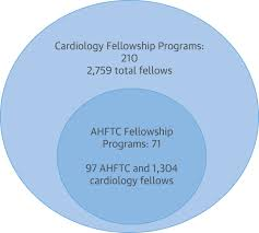 bridge to transplantation jacc journal of the american college