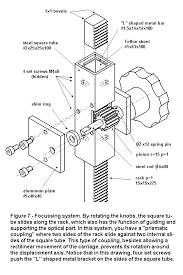 building a stereoscopic microscope