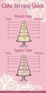 best 25 cake servings ideas on pinterest cake sizes cake