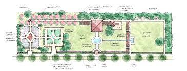 layout garden plan home garden layout garden design wi my neighbors see ave park
