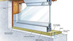 Install Basement Door by Replacing A Basement Window Fine Homebuilding