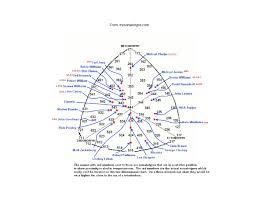 index of wordpress wp content uploads 2011 05