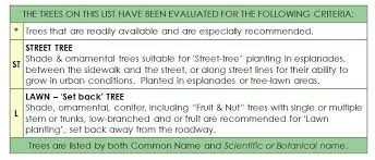 recommended tree list portland me