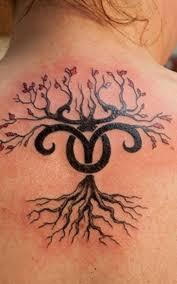 zodiac tattoos inkdoneright com