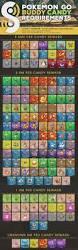 best 25 pokemon guide ideas on pinterest pokemon tips pokemon