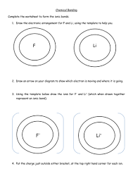electronic configuration diagrams by chemschooltv teaching