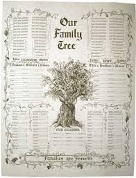 free printable family charts our family tree families are