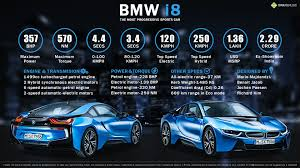 Bmw I8 3 Cylinder - bmw i8 hybrid sports car launched in india at inr 2 29 crore