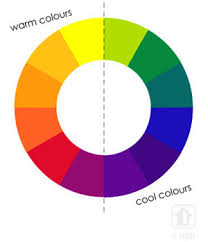 Warm Colors Warm Colours Clipart Clipground