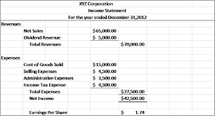 resume exles objective sales revenue equation cost cost of goods sold on an income statement definition formula