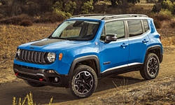 gas mileage for jeep jeep renegade mpg fuel economy data at truedelta