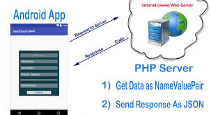 send from android send data from android device to php server blueapp software