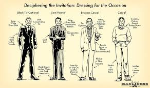 dressing for the occasion your 60 second visual guide the art