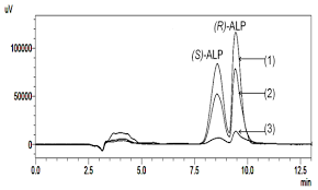 symmetry free full text chiral analysis of pesticides and